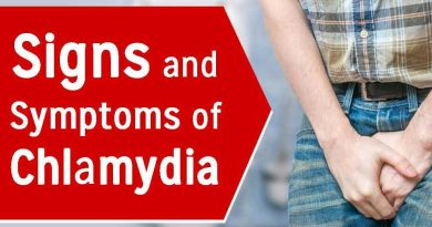 Chlamydia Signs and Symptoms In Men